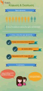 Χοληστερόλη – Τριγλυκερίδια: Τι είναι και πώς να τα αντιμετωπίσετε αποτελεσματικά!